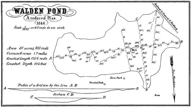 Walden Pond - A reduced Plan - 1846